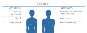 what is botox and dysport